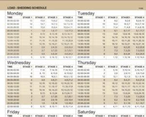 Durban load shedding schedule